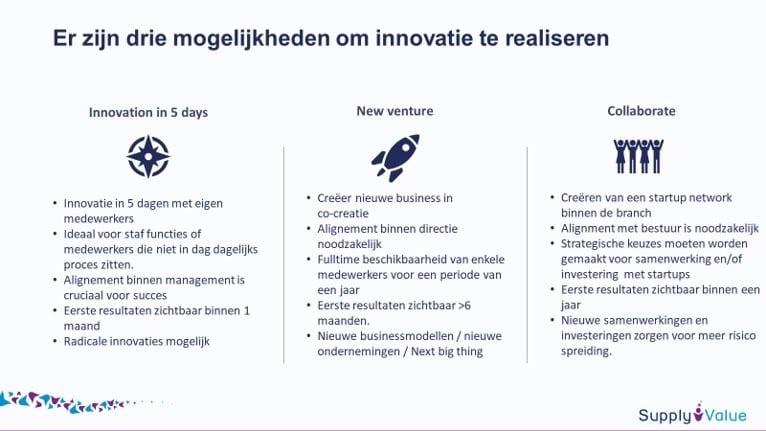 Energiesector-innovatie-realisatie